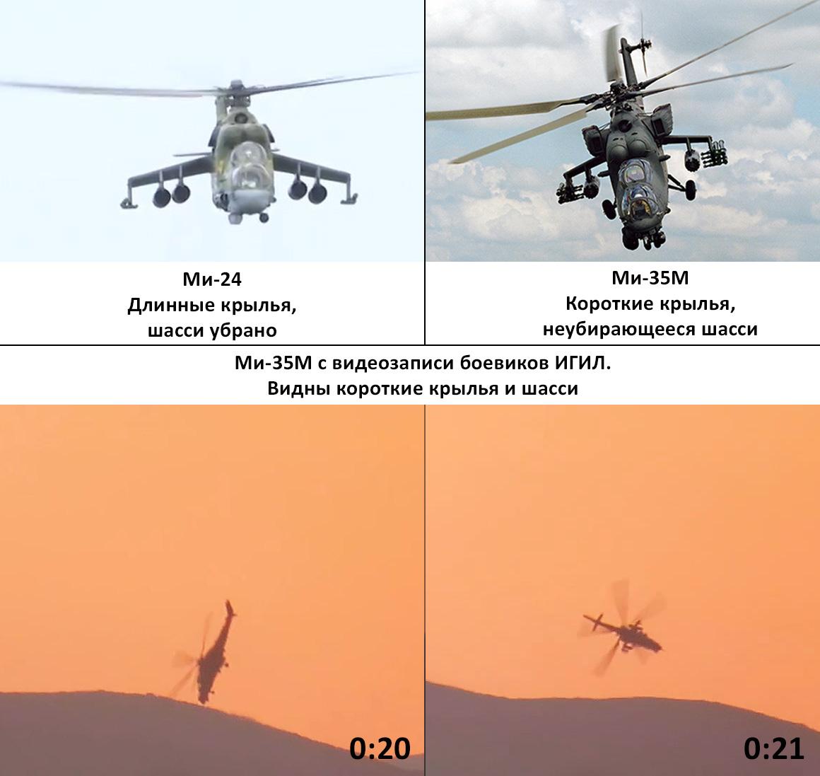 heli-compare-ru